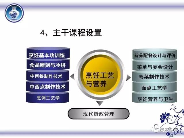 灵宝技工学校旅游商贸部招生宣传